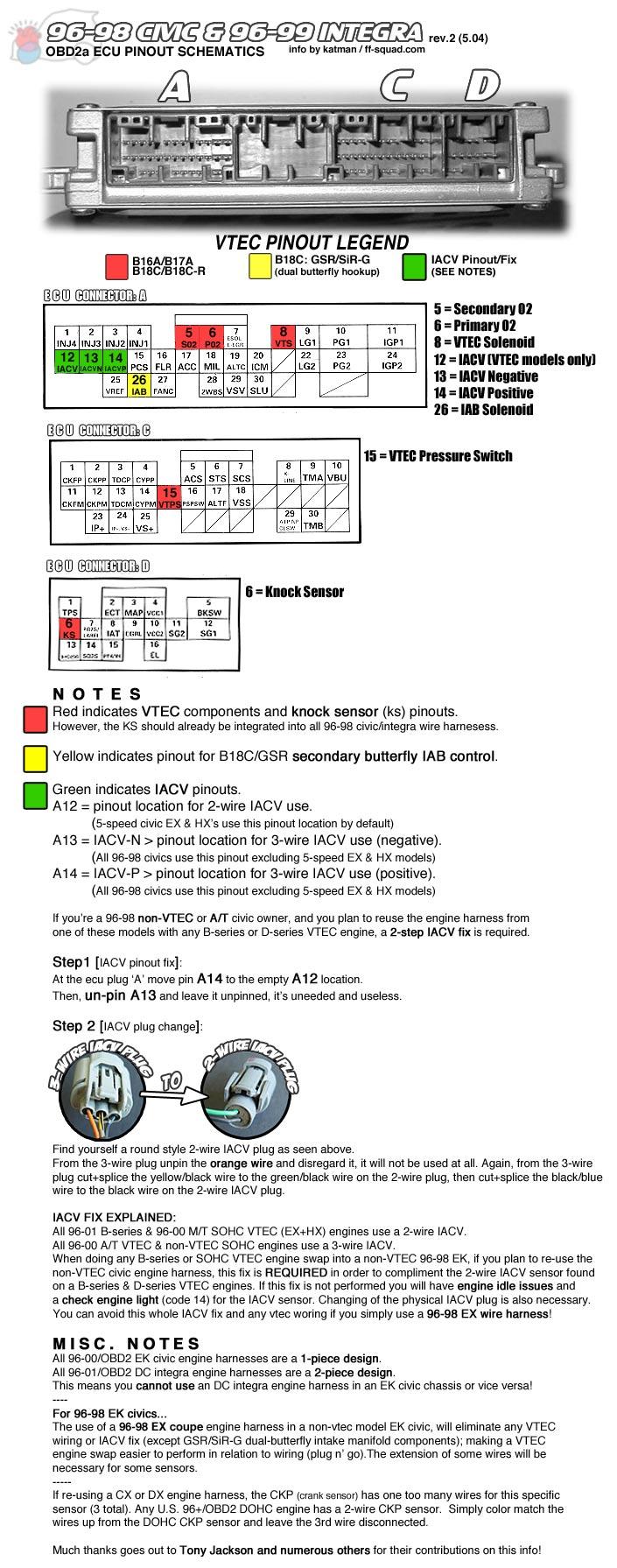96 Honda Civic Knock Sensor Wiring Diagram